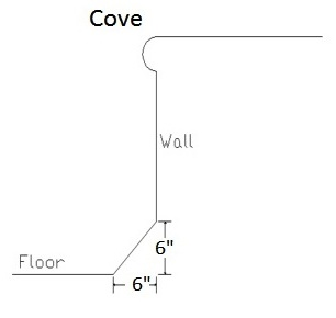Cove-Drawing
