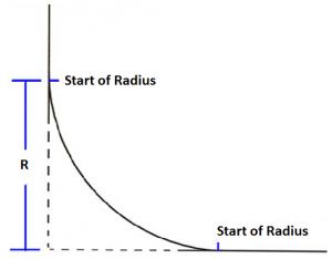 Radius-Square