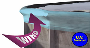 Avoid Damage to ABOVE GROUND SWIMMING POOL Winter Covers