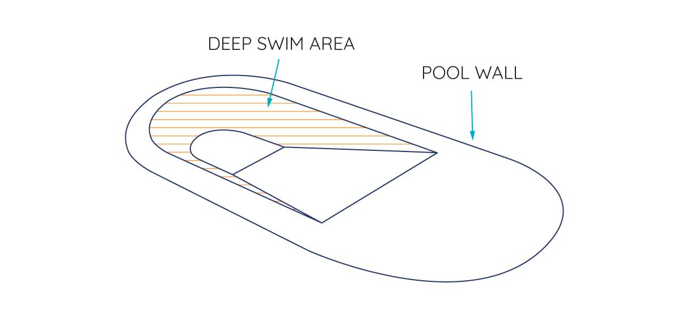 Oval Deep End Swim Area - angle@2x
