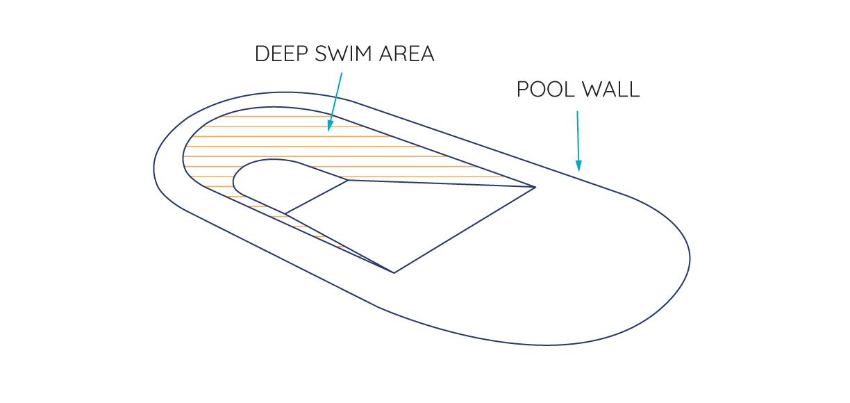 Oval Deep End Swim Area Above Ground Pool