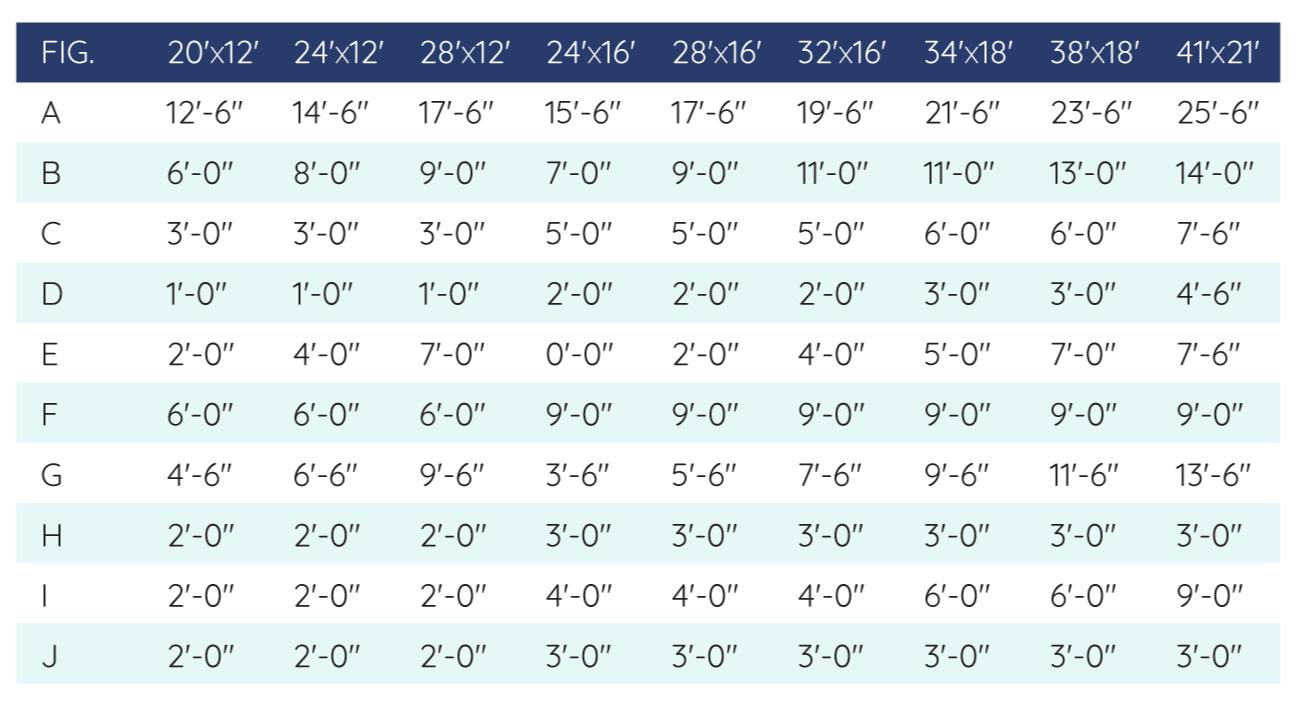 Oval Deep End Swim Area - chart@2x-1