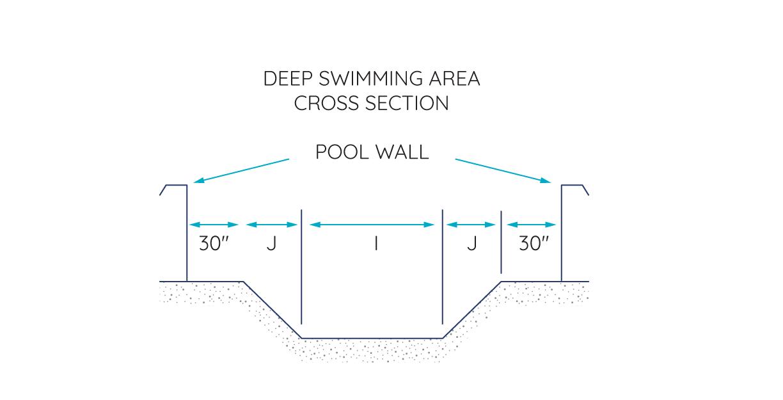 Oval Deep End Swim Area - cross section@2x