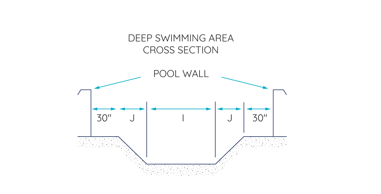 Oval Deep End Swim Area - cross section@2x