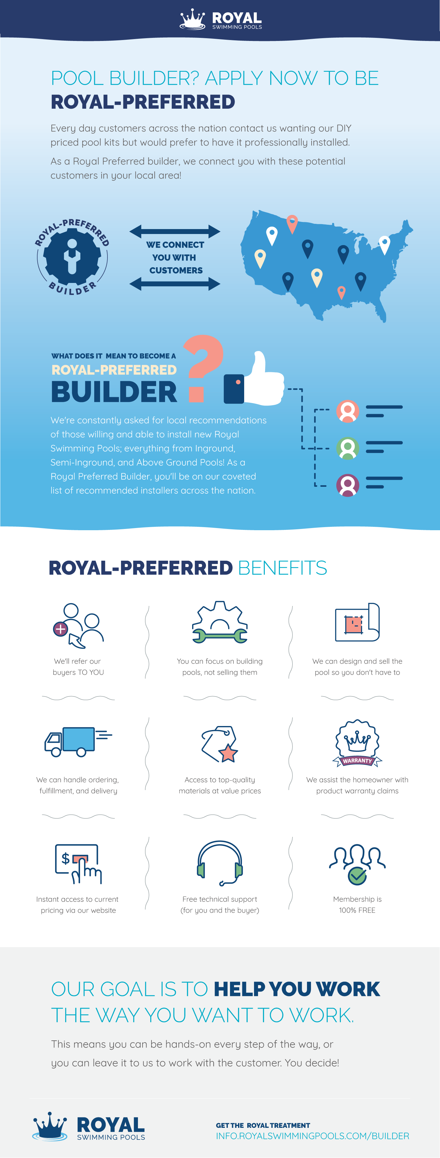 Royal-Preferred Infographic@2x