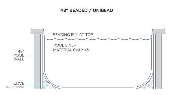 Swimline Beaded Liners Illustrations - 48@2x
