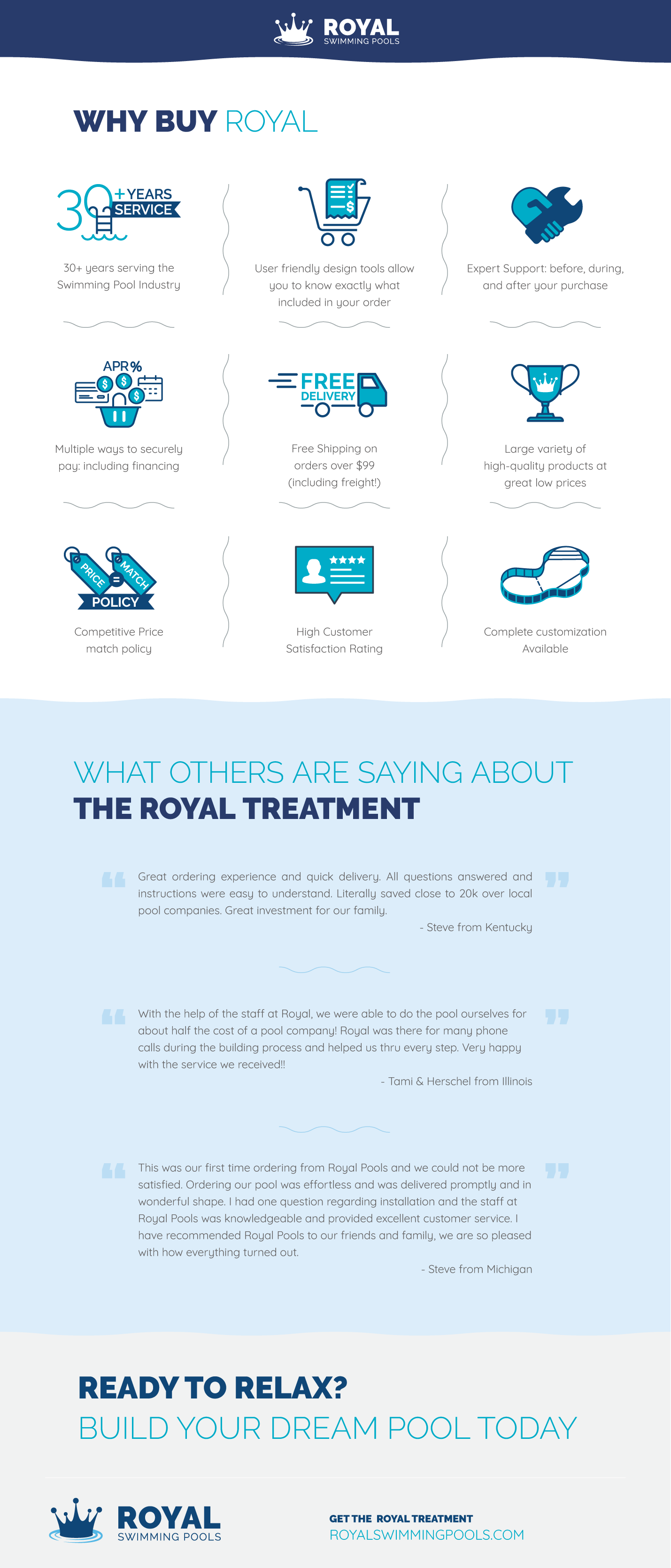 Why Buy From Royal Swimming Pools