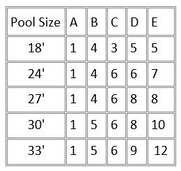 above-ground-pool-deep-end-royal-swimming-pools-chart-1
