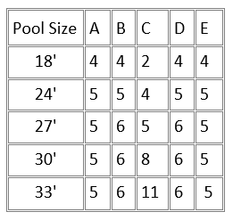 above-ground-pool-deep-end-royal-swimming-pools-chart-2