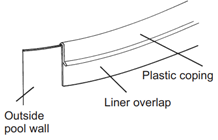 How to install an above ground overlap liner