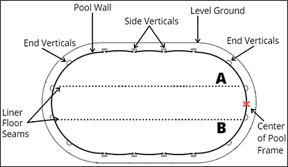 How to install a liner for your oval above ground pool