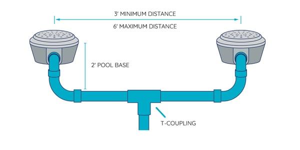 main drain Royal Swimming Pools