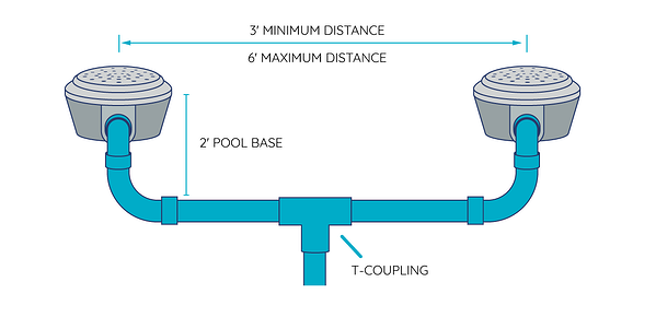 Swimming pool main drains why two