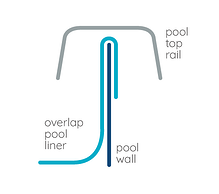 Royal Swimming Pools overlap liner