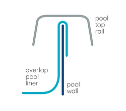Royal Swimming Pools overlap liner