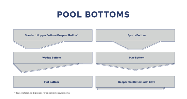 pool bottoms