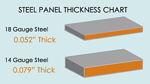 steel-panel-thickness-chart