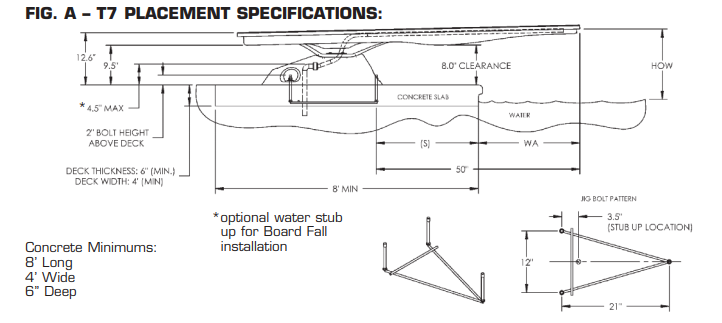 Diving board specifications